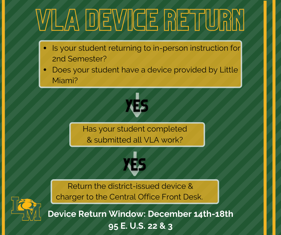 VLA Device Return