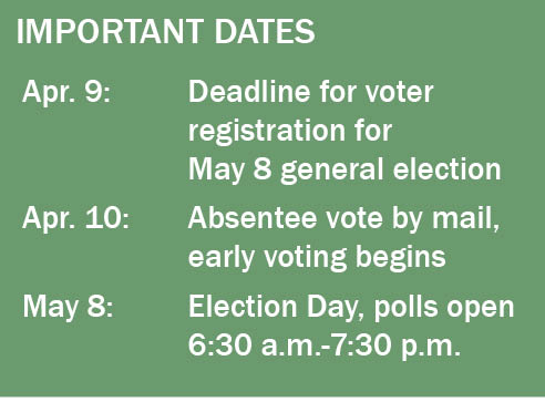 Photo of important voter dates